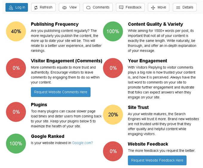 SiteHealth Details