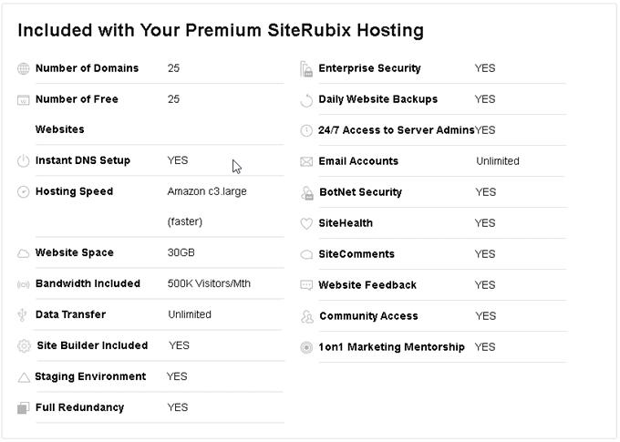 Included with Your Premium SiteRubix Hosting