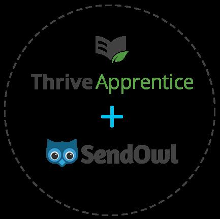 Thrive Apprentice and SendOwl Integration Support