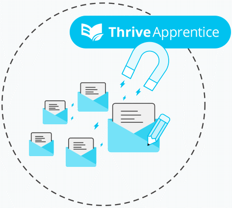 Thrive Apprentice Lead Magnet